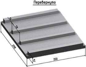 Плита перекрытия коллектора кп места примыкания плит перекрытия